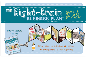 Want to start your own business? Try business planning the creative way